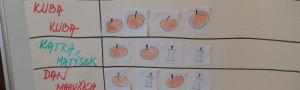 Podzimní projektové vyučování